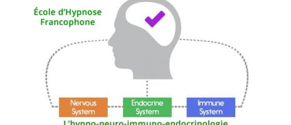hypnose psycho neuroimmunology-and-hypnotherapy